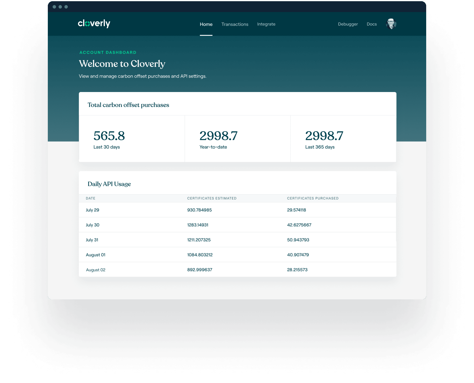 The Cloverly dashboard with statistics on real-time carbon offset purchases.